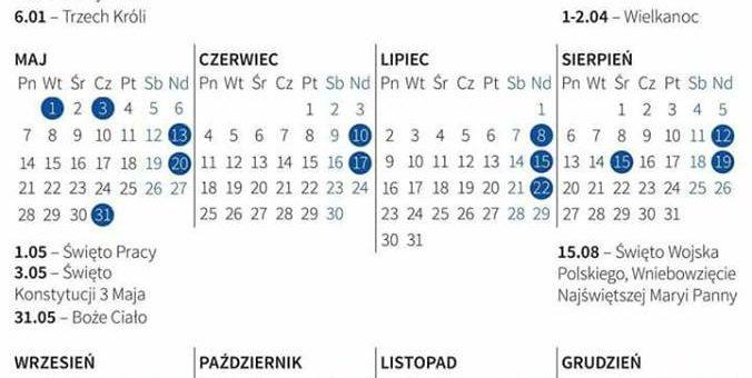Kalendarzyk  wolnych niedziel w handlu na 2018