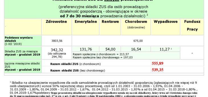 Składki ZUS dla przedsiębiorców – 2019r.